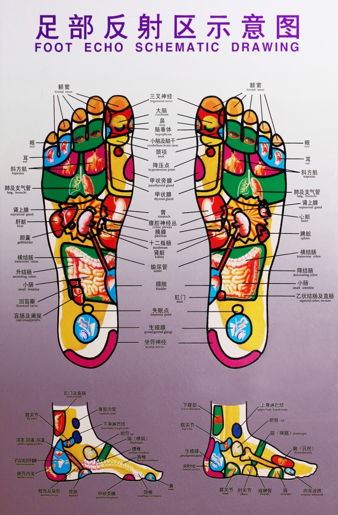 About Reflexology  U2013 Luv Yu Foot Spa
